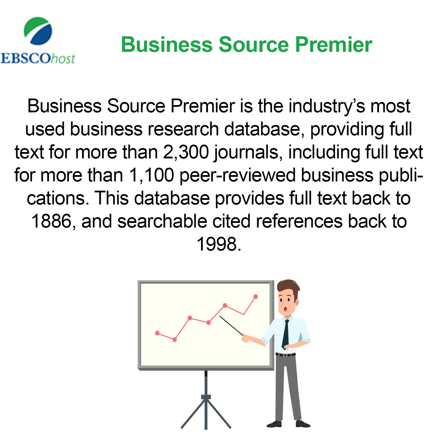 Small image with a synopsis of Ebsco Business database with clickable link